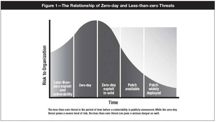 jrnlv2-07-less-than-zero-1
