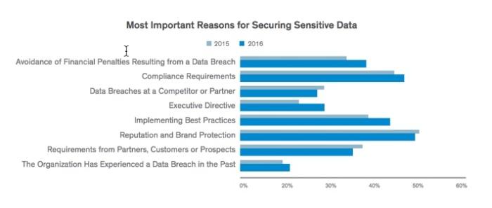 data threat img 1