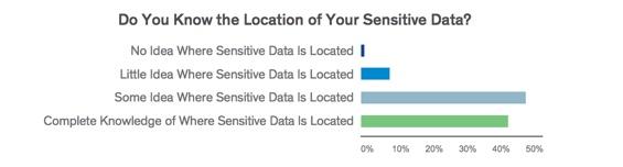 data threat img 3