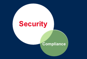 Security vs compliance